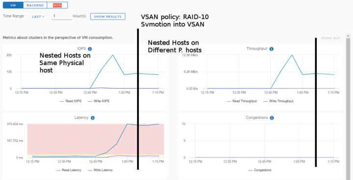 vsan_raid10_vmotionin